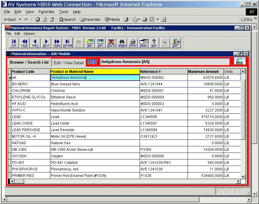 MIRS EHS Compliance Software Packages